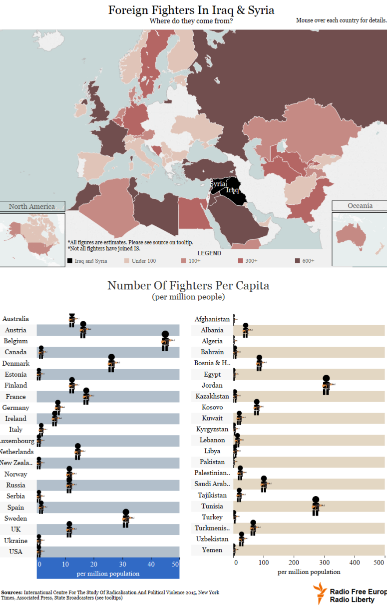 Foreign fighters in Iraq & Syria
